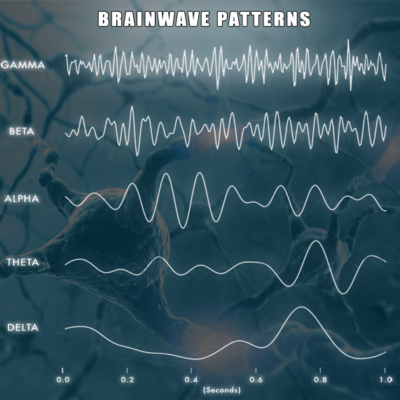 how do binaural beats work?